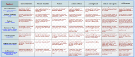 Feedback_Matrix_by_Deborah_McCallum